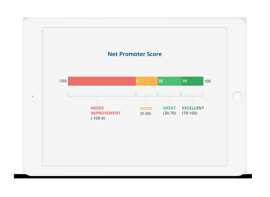 net-promoter-store
