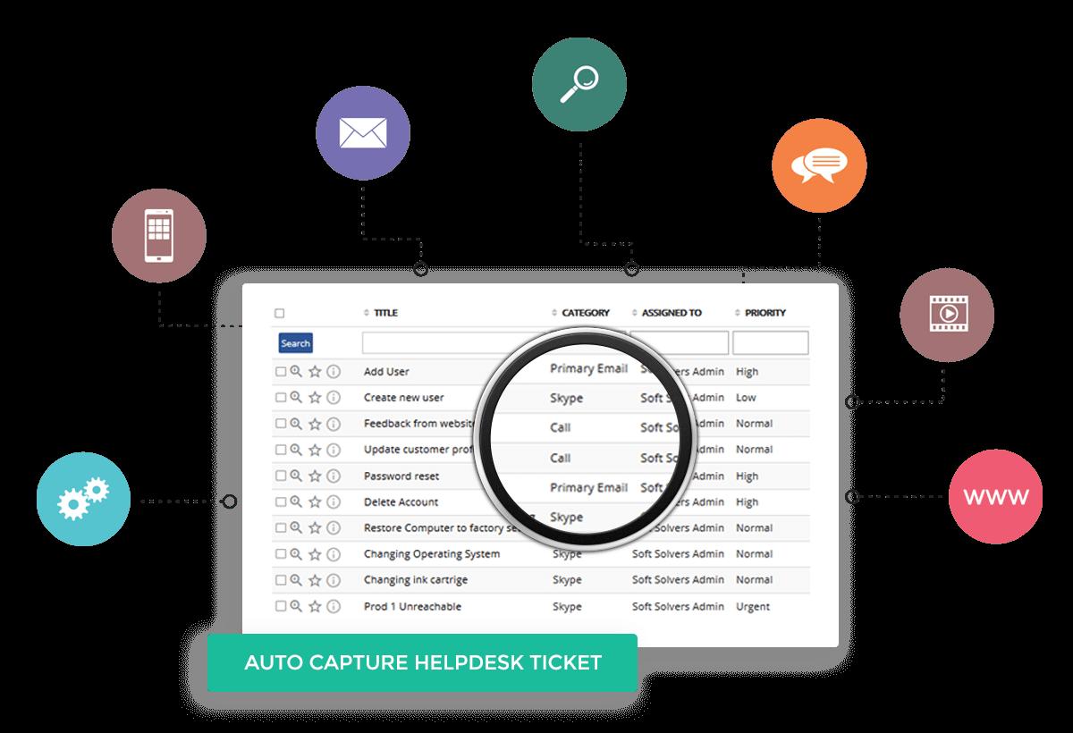 Auto-capture-helpdesk-ticket-from-omnichannel