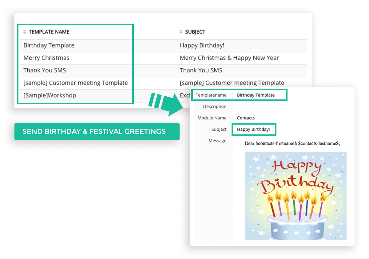 Communicate Birthday and Festival Greetings