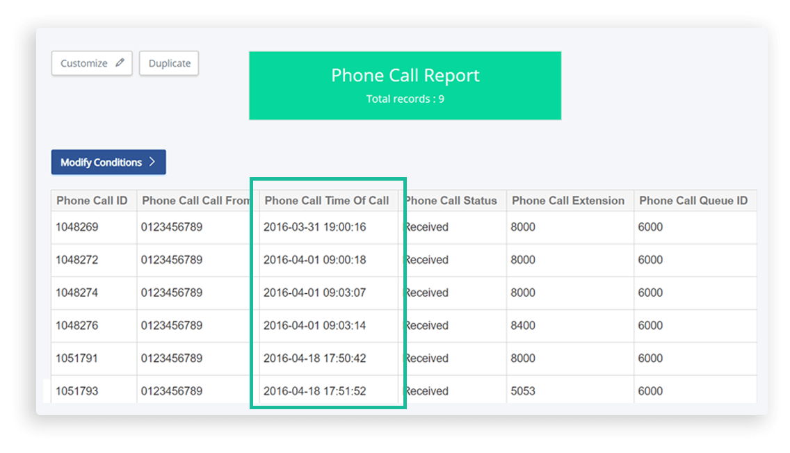 Generate Call Log Status Reports