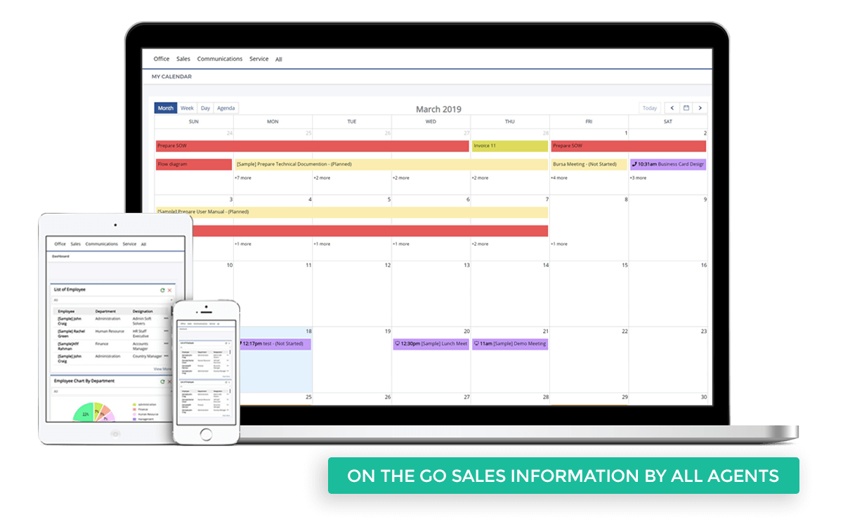 On The Go Sales Information by all agents