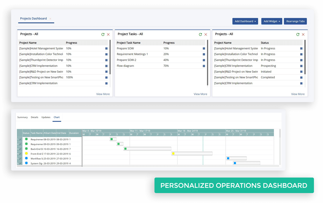Personalized Operations Dashboard
