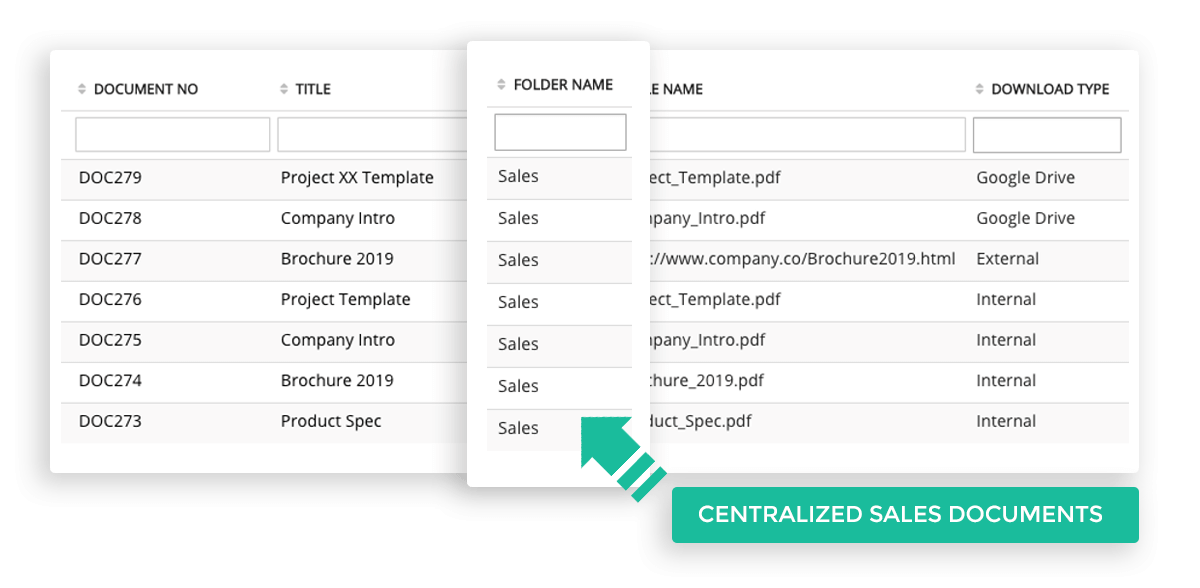 Share centralized sales documents