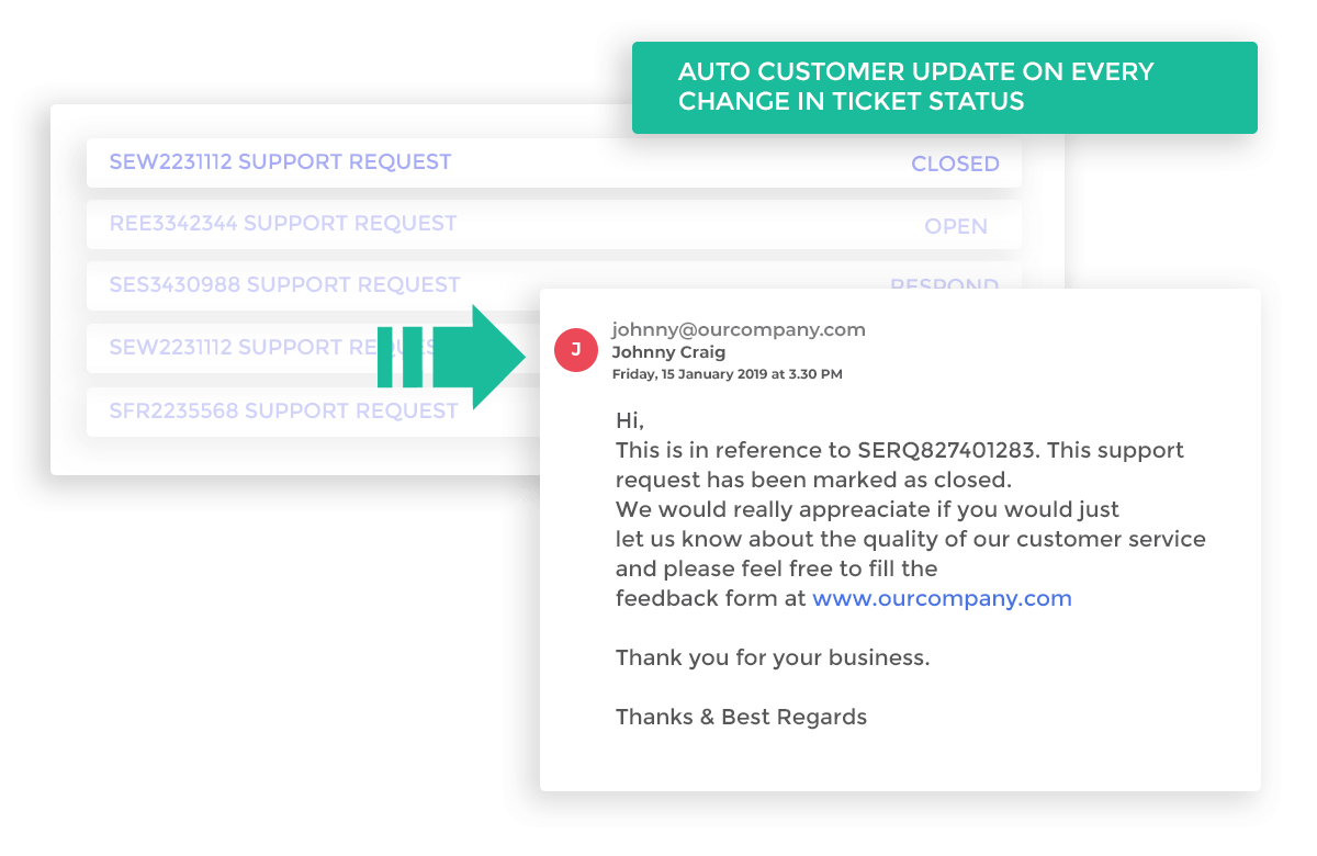 Auto customer update on every change in ticket status
