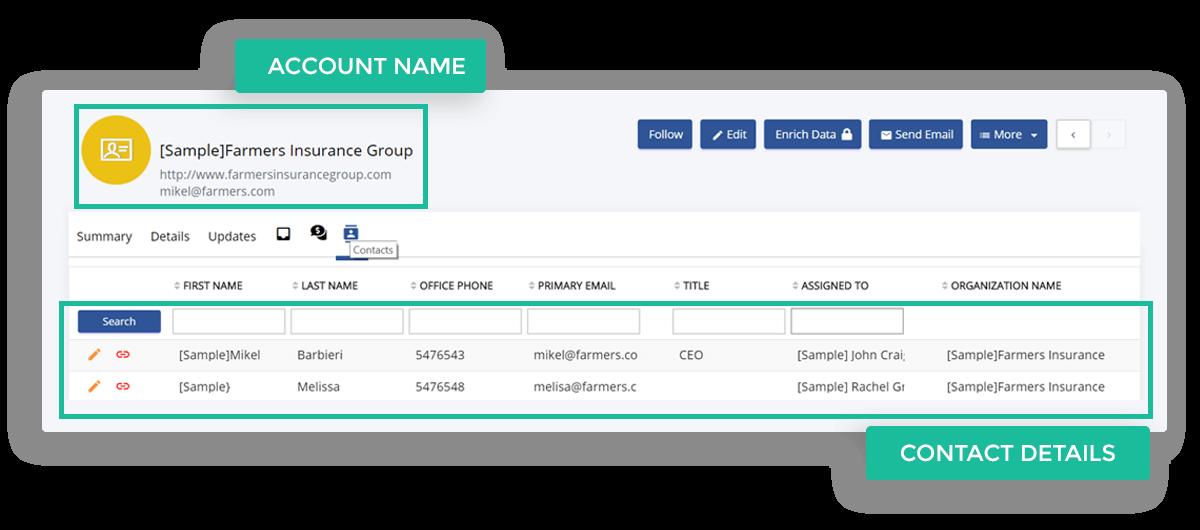 Centralize Customer Database
